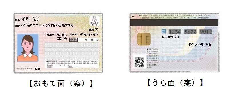 個人番号カードイメージ